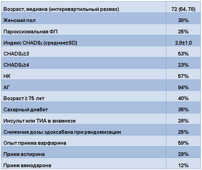 Медиана прием латунь цена за кг в Толстяково